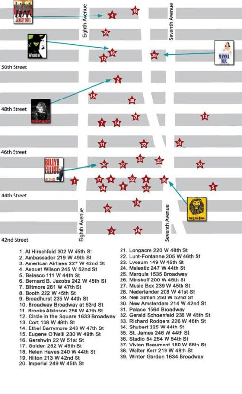 Broadway District NYC Theatre Map